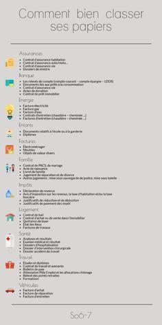 Super office organization tips organisation Ideas Office Organization Tips, Journal Organization, Memo Boards, Interior Design Living Room, Living Room Designs, Diy Papier, Home Budget, Tips & Tricks, Paint Colors For Living Room