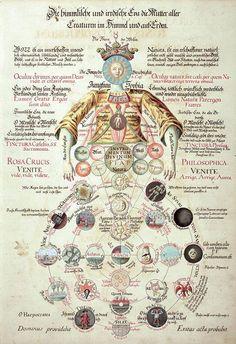 La himmlilche y irrdilche Eva la madre de todas las creaturas en el Cielo y en la Tierra