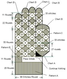 How to knit a pair of Sanquhar gloves - Whole Chart and tutorial