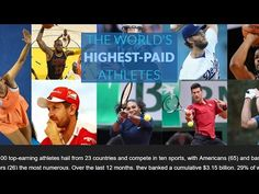 Highest Paid Players