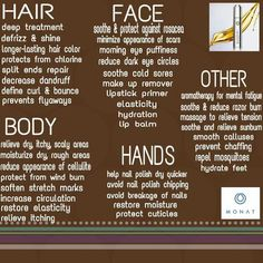So many uses for rejuvenique oil. Here's just a few of them Www.gr8thair.mymonat.com