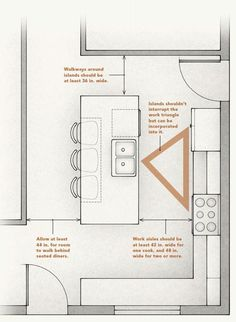Small Kitchen Floor Plan with islands. Small Kitchen Floor Plan with islands. 25 the Small Kitchen Layout with island Floor Plans Tiny Open Plan Kitchen, Kitchen Redo, Kitchen Living, New Kitchen, Kitchen Ideas, Kitchen Inspiration, Rustic Kitchen, Kitchen Modern, Kitchen Hacks