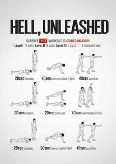 Hell, Unleashed is a Hell Week workout that takes no prisoners. Hiit Workout At Home, Gym Workouts, Cardio Workouts, Tabata, Bruce Lee Workout, Prison Workout, Boxer Workout, Darebee, Body Weight Training