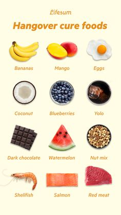 Macro Tracker, Alcoholic Beverages, Factors, Sweden, Blueberry, Watermelon, Salmon, Minerals, The Cure
