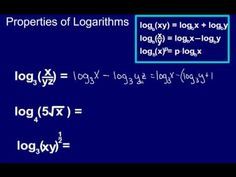 Basic Logarithm Properties with examples. Log Rules, Log Properties, Math Formulas, Arithmetic, Algebra, How To Apply, Writing, Education, Games