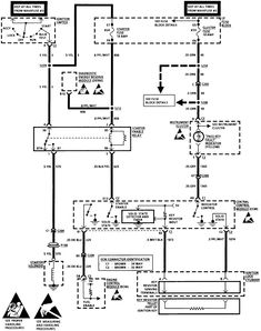 Descripción y Ubicación De Los Fusibles y Relés De La Caja