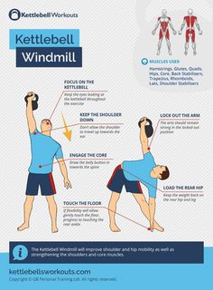 The Kettlebell Windmill will improve shoulder and hip mobility as well as strengthening the shoulders and core muscles. #core #kettlebells #exercise