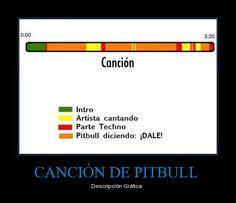 Canción de Pitbull... (presente progresivo)