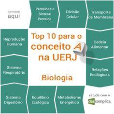 Clique na imagem para ver todos os vídeos de Biologia e tirar A na UERJ!