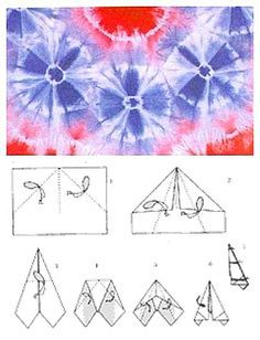 example of shibori folding **NOT in english, but for inspiration** Tie Dye Folding Techniques, Fabric Dyeing Techniques, Fabric Painting, Fabric Art, Fabric Crafts, Shibori Fabric, Shibori Tie Dye, How To Tie Dye, How To Dye Fabric