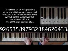 "Putting the ""pi"" in ""piano"" Check out this awesome piano melody created from the digits of pi! By transposing the numbers onto an A minor scale, the irrational melody is played with the right hand. Numero Pi, Pi Day, Math Class, Guinness, Best Funny Pictures, Funny Pics, Mathematics, Martini, Music Videos"