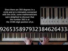 El Numero PI tiene su Propia Musica. Impactante melodia la que sale.