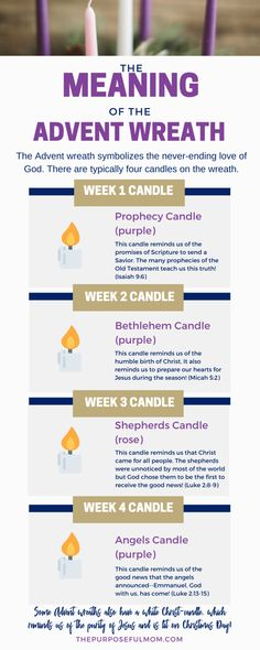 15 Bible Verses to Teach Your Children About Advent