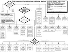 Selection methods 8-21-2010
