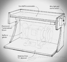 Wall-Mounted Grinder Sharpening Station Plans - Sharpening Tips, Jigs and Techniques - Woodwork, Woodworking, Woodworking Tips, Woodworking Techniques bench design furniture jigs techniques Workshop Storage, Workshop Organization, Tool Storage, Workshop Ideas, Woodworking Workshop, Woodworking Jigs, Woodworking Projects, Woodworking Furniture, Carpentry