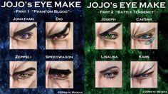 Jojo's Bizarre Adventure: Cosplay Make up Tutorial