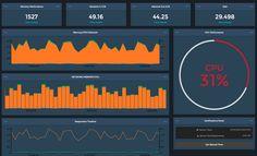 real time dashboard with angular js