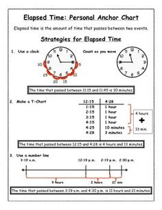 Elapsed time in hours and minutes within a 12 hour period that can cross over from A.M. to P.M and word problems with elapsed time. Includes: * Personal Anchor Chart * Study Guide * Hints for Differentiation * Study Guide Answer Key * Test * Test Key CCSS aligned SOL 4.9 algined