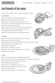 Les habitudes des français avec la nourriture
