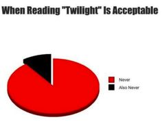 the person who made this graph needs to be immortalized. But not as a vampire.