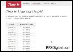 Time.is: La hora en diferentes localidades
