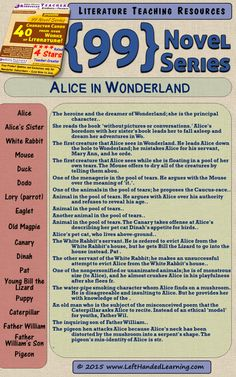 Alice in Wonderland - here's a character cheat-sheet taken from the Highly Effective Teaching Resource {99 Novel} Series by LeftHandedLearning.com - An easy to use Differentiated Instruction technique, for scaffolding, Inclusion, regular or Special Education. A must for English teachers! Get them all at https://www.teacherspayteachers.com/Store/Left-handed-Learning/Category/-99-Novel-Series