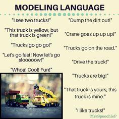 Modeling language by Mrs. SpeechieP