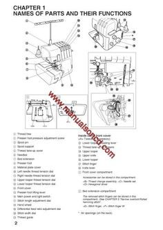 Singer 503 sewing machine instruction and owners manual. It is 96 ...