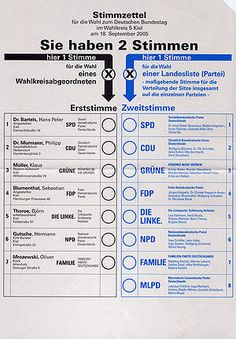 Wikipedia - Electoral system of Germany