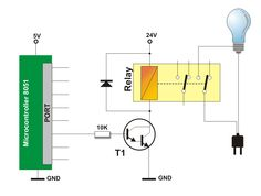 Relay  A relays is an electrical switch that opens and closes under control of another electrical circuit.