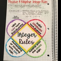 Working with Positive and Negative Integers May be one of the HARDEST things that my students struggle with consistently. Practice, practice, and more practice. Apply it to real life and physically manipulate the Numbers is the best way to learn!