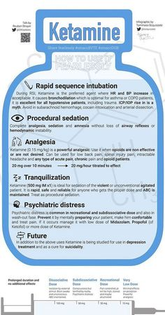 How to use ketamine fearlessly by Reuben Strayer Infograph… Pharmacology Nursing, Icu Nursing, Pediatric Nursing, Nursing Tips, Nursing Programs, Funny Nursing, Nursing School Notes, Nursing Schools, Critical Care Nursing
