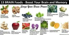 Brain Food Nutrition Mind Nutrition – Feeding Your Brain the Right Food By Victor Fama The mind is one of the most vital organs in the human biological system that assists us in facilitating our daily activities. The absence of mind … Continue reading → Healthy Tips, Healthy Choices, Healthy Eating, Healthy Recipes, Healthy Foods, Healthy Brain, Keeping Healthy, Healthy Habits, Healthy Junk