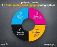 Selecting an interesting topic is crucial to create an Seek assistance from the professionals as they can help you develop an engaging infographic. Digital Marketing Services, Marketing Tools, Social Media Marketing, Digital Business Card, Business Cards, Seo Agency, Brand Promotion, Interesting Topics, Adventure Travel
