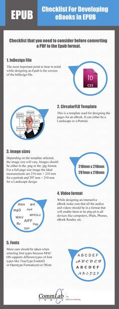 Checklist for Developing #eBooks in EPUB – An Infographic