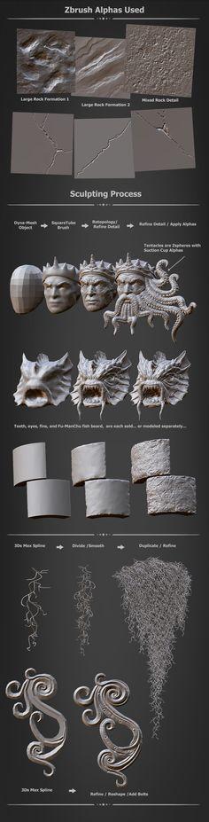 The online portfolio of Brian Trochim.
