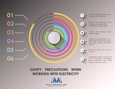 Electricity is a powerful source of energy that powers lights, instruments, machinery and numerous different devices for our every day work. However, electricity can also be hazardous causing or even death. It's essentially imperative to take safety precautionary measures when working with electricity.