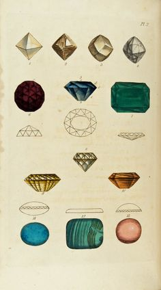 Illustration plate 2 (of Treatise On Diamonds And Precious Stones, Including Their History – Natural And Commercial. Jewellery Sketches, Jewelry Drawing, Jewelry Illustration, Illustration Art, Diamond Illustration, Art Carte, Ap Studio Art, Object Drawing, Rocks And Minerals