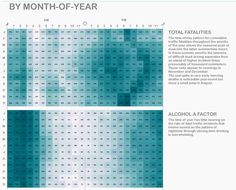 1 | Infographic: Showing When People Get Killed In Cars, Using Excel | Co.Design: business + innovation + design