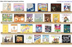 Picture books to use with Opinion/Persuasive Writing Writing Mentor Texts, Argumentative Writing, Opinion Writing, Persuasive Writing, Writing Resources, Writing Activities, Writing Services, Writing A Book, Essay Writing