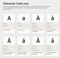 Character code com html code hexadecimal code and html entity for