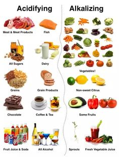 Balance your pH with Alkalizing foods and decrease a cancerous environment. Balance your pH with Alkalizing foods and decrease a cancerous environment. Alkaline Diet Recipes, Healthy Recipes, Alkaline Vs Acidic Foods, Alkaline Foods Dr Sebi, Alkaline Fruits, Gout Recipes, Candida Recipes, Healthy Carbs, Healthy Protein
