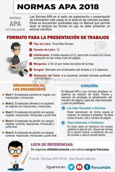 How To Learn Spanish Watches How To Learn Spanish Alphabet Ap Literature, Study Techniques, School Study Tips, Nursing Notes, Flipped Classroom, Nerd, Educational Websites, Study Motivation, Learning Spanish