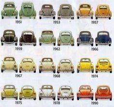 Evolución del Volkswagen Beetle, 1951-1990 (vía @fotohistoricaa)
