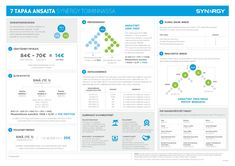 Uusi 7 ansaintatapaa -esitys - Finland - Synergy WorldWide Matcha, Finland, Map, Marketing, Location Map, Maps