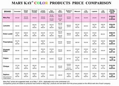 Quick answers for those who say Mary Kay is too expensive.