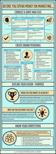 Infographic: How to Create a Powerful Marketing Strategy Plan. Before you spend money on marketing, here are a few things to consider first. This infographic will teach you how to conduct a SWOT analy Social Media Branding, Social Media Marketing, Marketing Strategies, Marketing Ideas, Marketing Quotes, Social Media Management, Marketing Plan Example, Brand Marketing Strategy, Strategic Marketing Plan