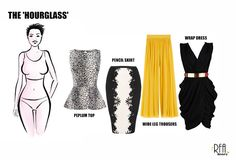 The 'hourglass' – Full bust with a small waist, rounded bottom and hips and…