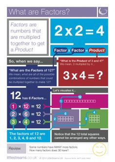 Factors | What are Factors? Skills Poster from LittleStreams on TeachersNotebook.com -  (1 page)  - A simple skills poster on the subject of Factors.