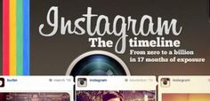 How to Easily Transfer Photos from Instagram to Flickr